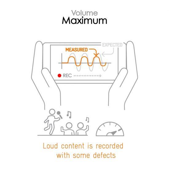 Vivo iQOO 7 Legend Audio review: A mixed performance 24