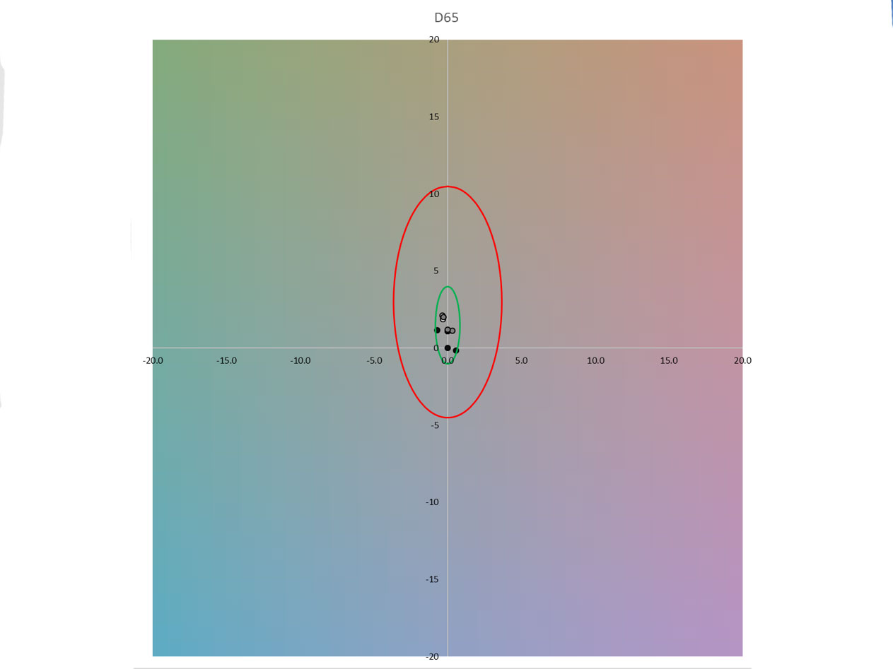 Why perceptual evaluation is essential for image quality testing 15