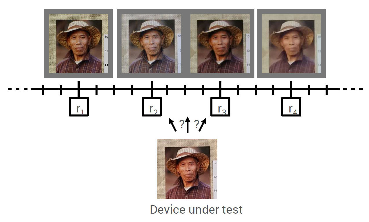 Why perceptual evaluation is essential for image quality testing 1