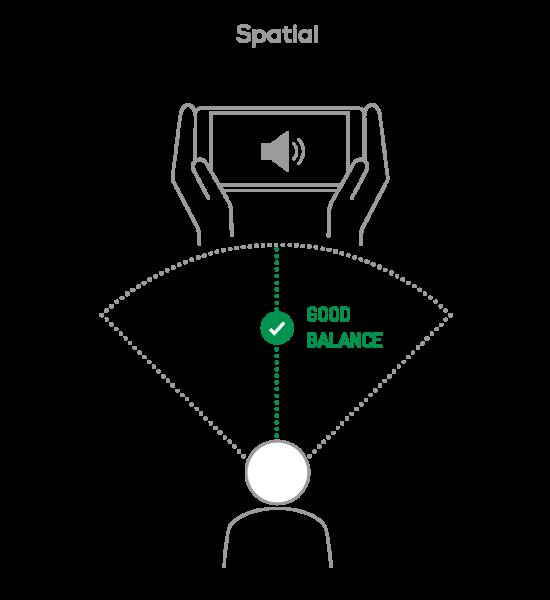 Good spatial balance