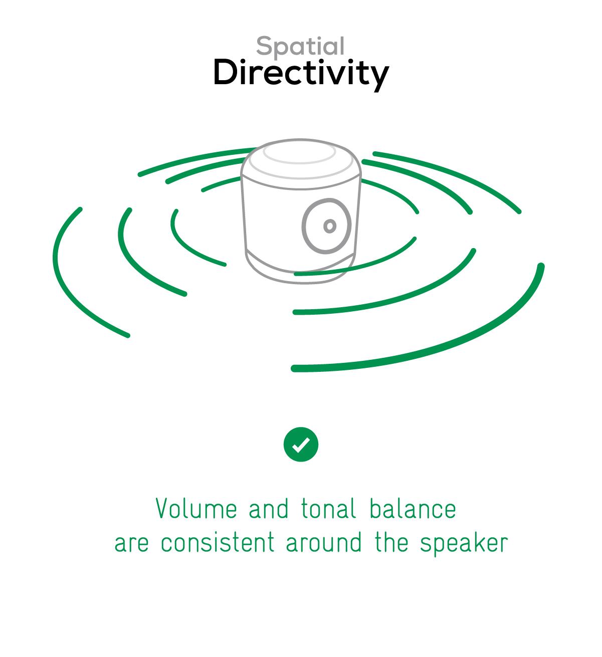 Bose SoundLink Revolve II Speaker review: Built for mobility 17