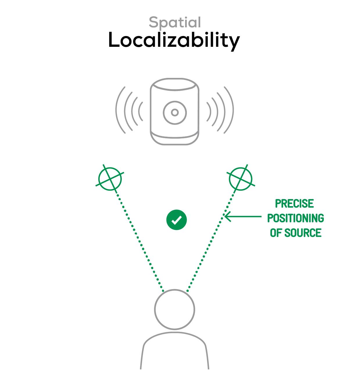 Bose SoundLink Revolve II Speaker review: Built for mobility 16